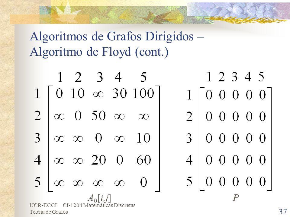 UCR-ECCI CI-1204 Matemáticas Discretas Teoría de Grafos Algoritmos de Grafos Dirigidos – Algoritmo de Floyd (cont.) 37 1 2 3 4 5 A 0 [i,j]P