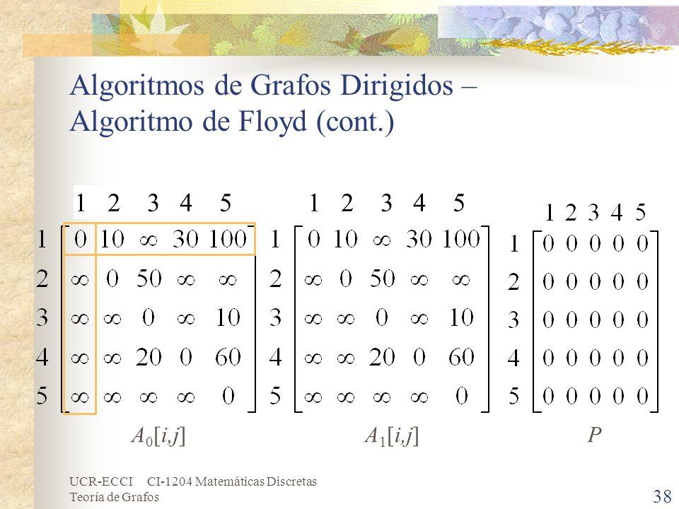 UCR-ECCI CI-1204 Matemáticas Discretas Teoría de Grafos Algoritmos de Grafos Dirigidos – Algoritmo de Floyd (cont.) 38 1 2 3 4 5 A 1 [i,j]PA 0 [i,j] 1