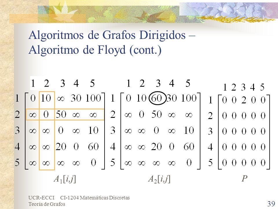 UCR-ECCI CI-1204 Matemáticas Discretas Teoría de Grafos Algoritmos de Grafos Dirigidos – Algoritmo de Floyd (cont.) 39 A 2 [i,j]PA 1 [i,j] 1 2 3 4 5