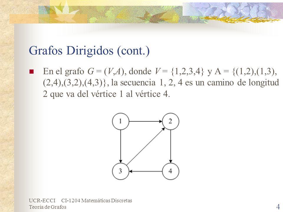 UCR-ECCI CI-1204 Matemáticas Discretas Teoría de Grafos 4 Grafos Dirigidos (cont.) En el grafo G = (V,A), donde V = {1,2,3,4} y A = {(1,2),(1,3), (2,4