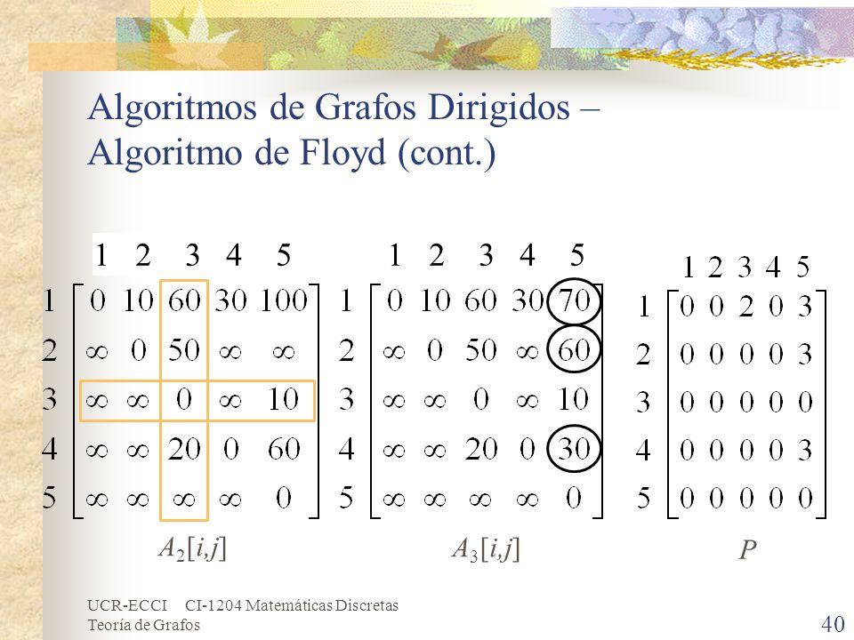 UCR-ECCI CI-1204 Matemáticas Discretas Teoría de Grafos Algoritmos de Grafos Dirigidos – Algoritmo de Floyd (cont.) 40 A 3 [i,j] P A 2 [i,j] 1 2 3 4 5