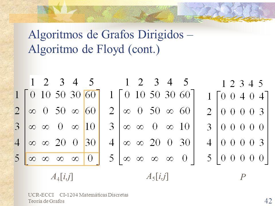 UCR-ECCI CI-1204 Matemáticas Discretas Teoría de Grafos Algoritmos de Grafos Dirigidos – Algoritmo de Floyd (cont.) 42 P A 4 [i,j] 1 2 3 4 5 A 5 [i,j]
