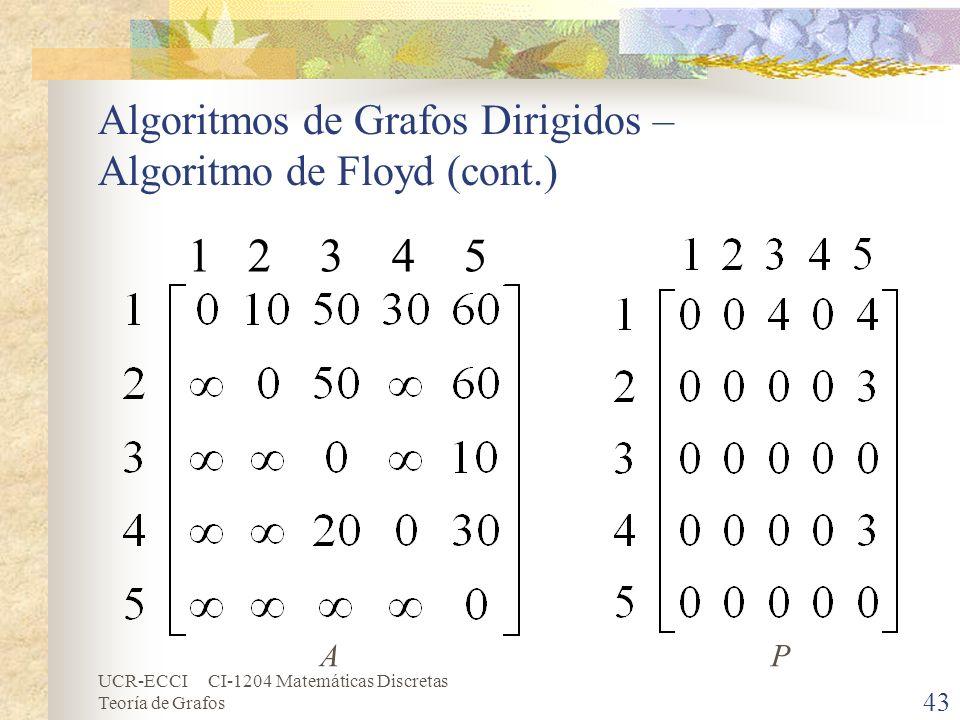UCR-ECCI CI-1204 Matemáticas Discretas Teoría de Grafos Algoritmos de Grafos Dirigidos – Algoritmo de Floyd (cont.) 43 1 2 3 4 5 AP