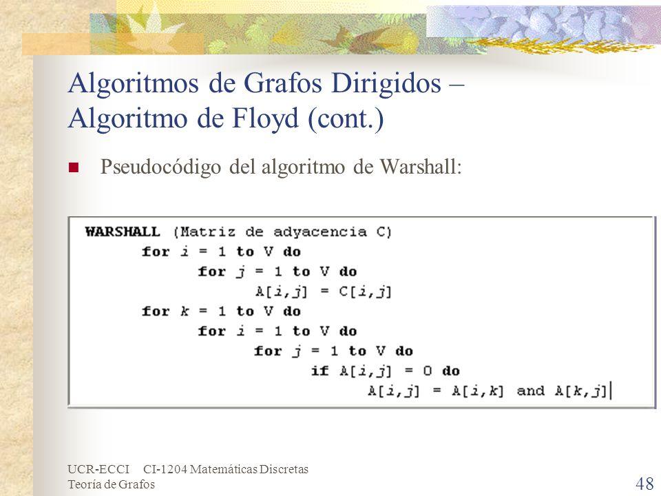 UCR-ECCI CI-1204 Matemáticas Discretas Teoría de Grafos Algoritmos de Grafos Dirigidos – Algoritmo de Floyd (cont.) Pseudocódigo del algoritmo de Wars