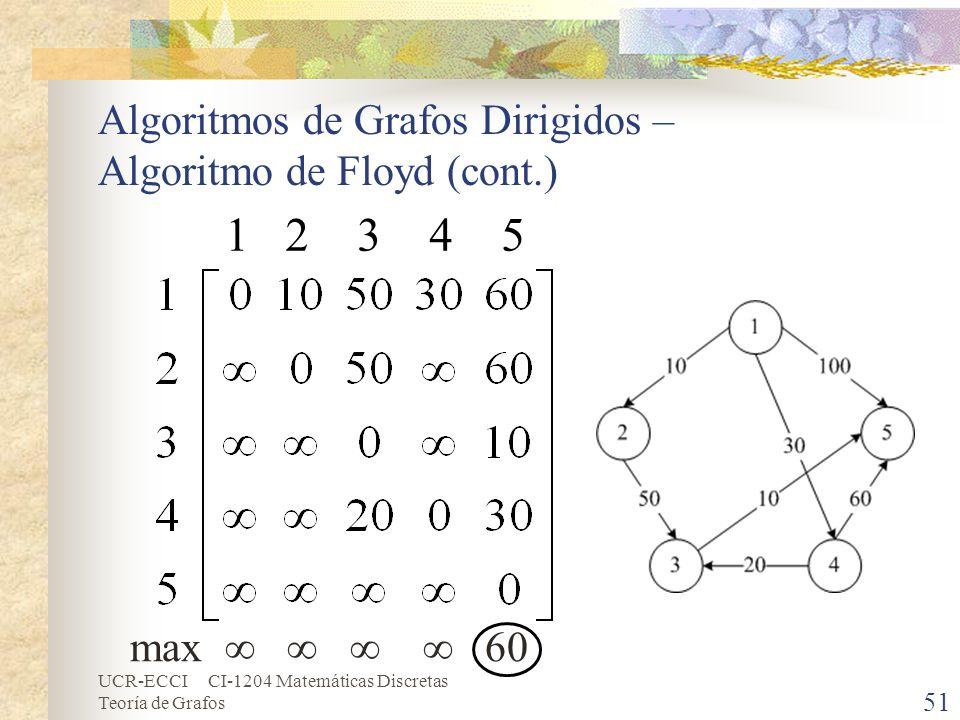 UCR-ECCI CI-1204 Matemáticas Discretas Teoría de Grafos Algoritmos de Grafos Dirigidos – Algoritmo de Floyd (cont.) 51 1 2 3 4 5 max 60