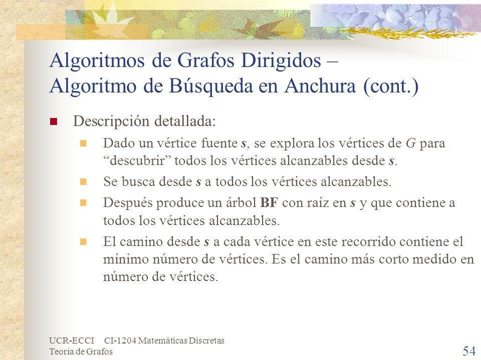 UCR-ECCI CI-1204 Matemáticas Discretas Teoría de Grafos Algoritmos de Grafos Dirigidos – Algoritmo de Búsqueda en Anchura (cont.) Descripción detallad