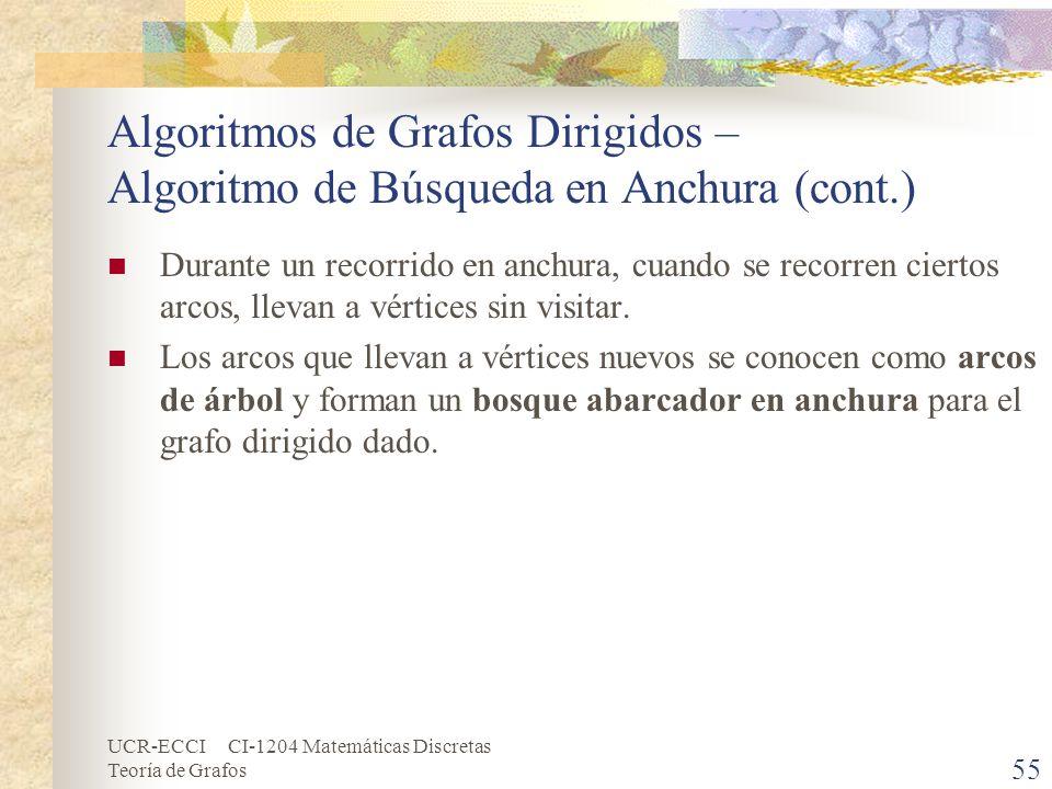 UCR-ECCI CI-1204 Matemáticas Discretas Teoría de Grafos Algoritmos de Grafos Dirigidos – Algoritmo de Búsqueda en Anchura (cont.) Durante un recorrido