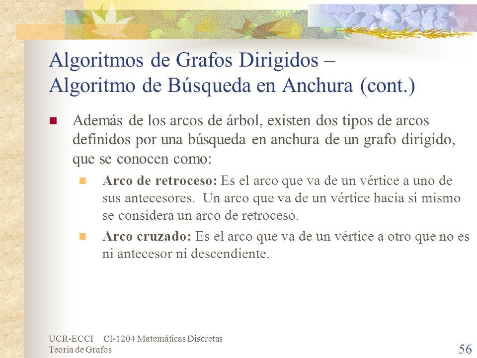 UCR-ECCI CI-1204 Matemáticas Discretas Teoría de Grafos Algoritmos de Grafos Dirigidos – Algoritmo de Búsqueda en Anchura (cont.) Además de los arcos