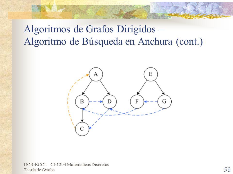 UCR-ECCI CI-1204 Matemáticas Discretas Teoría de Grafos Algoritmos de Grafos Dirigidos – Algoritmo de Búsqueda en Anchura (cont.) 58