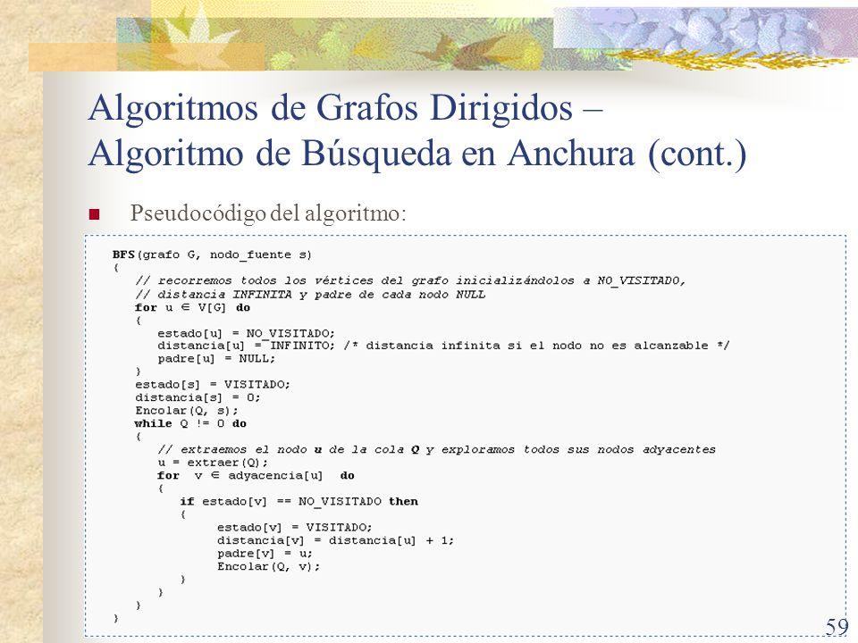 UCR-ECCI CI-1204 Matemáticas Discretas Teoría de Grafos Algoritmos de Grafos Dirigidos – Algoritmo de Búsqueda en Anchura (cont.) Pseudocódigo del alg