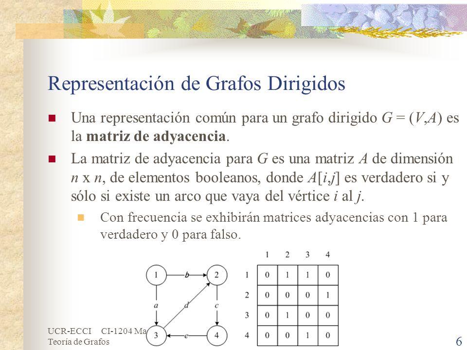 UCR-ECCI CI-1204 Matemáticas Discretas Teoría de Grafos 6 Representación de Grafos Dirigidos Una representación común para un grafo dirigido G = (V,A)