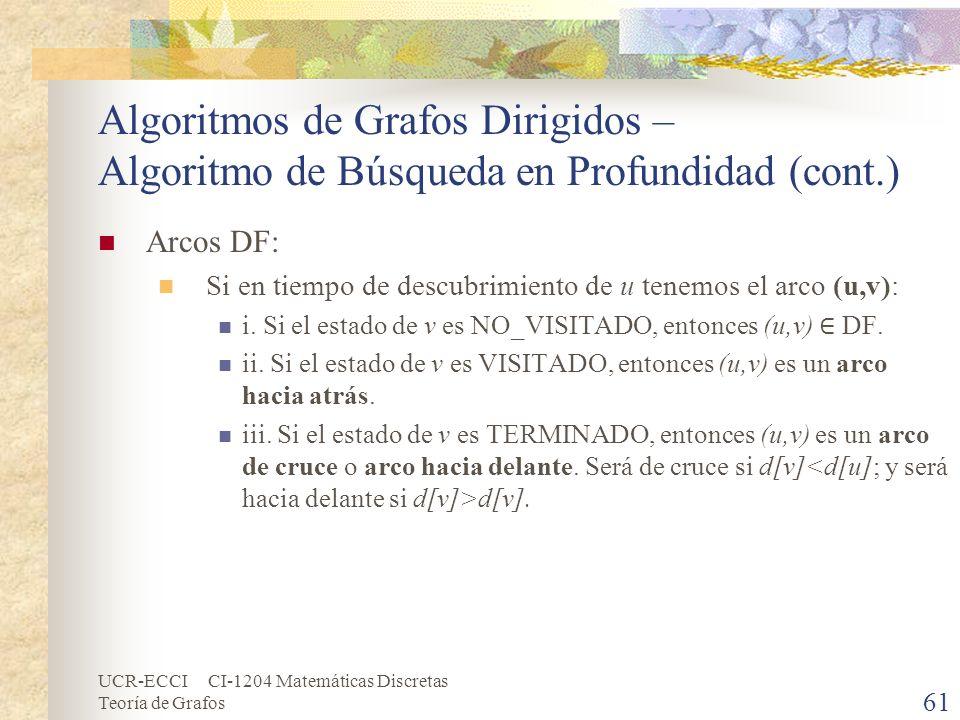 UCR-ECCI CI-1204 Matemáticas Discretas Teoría de Grafos Algoritmos de Grafos Dirigidos – Algoritmo de Búsqueda en Profundidad (cont.) Arcos DF: Si en