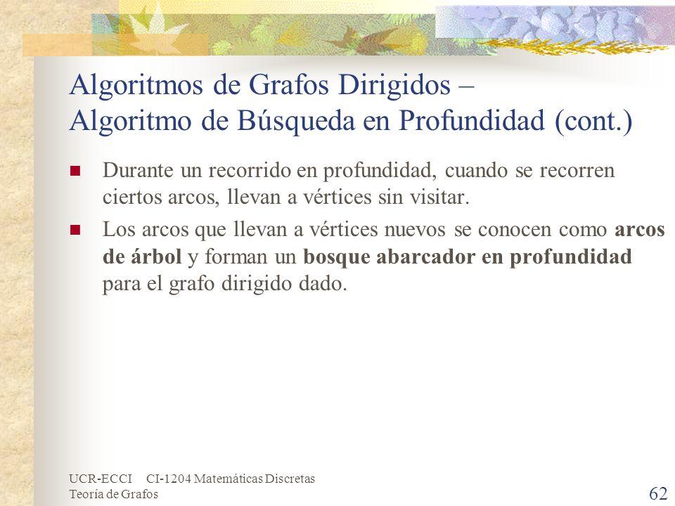 UCR-ECCI CI-1204 Matemáticas Discretas Teoría de Grafos Algoritmos de Grafos Dirigidos – Algoritmo de Búsqueda en Profundidad (cont.) Durante un recor
