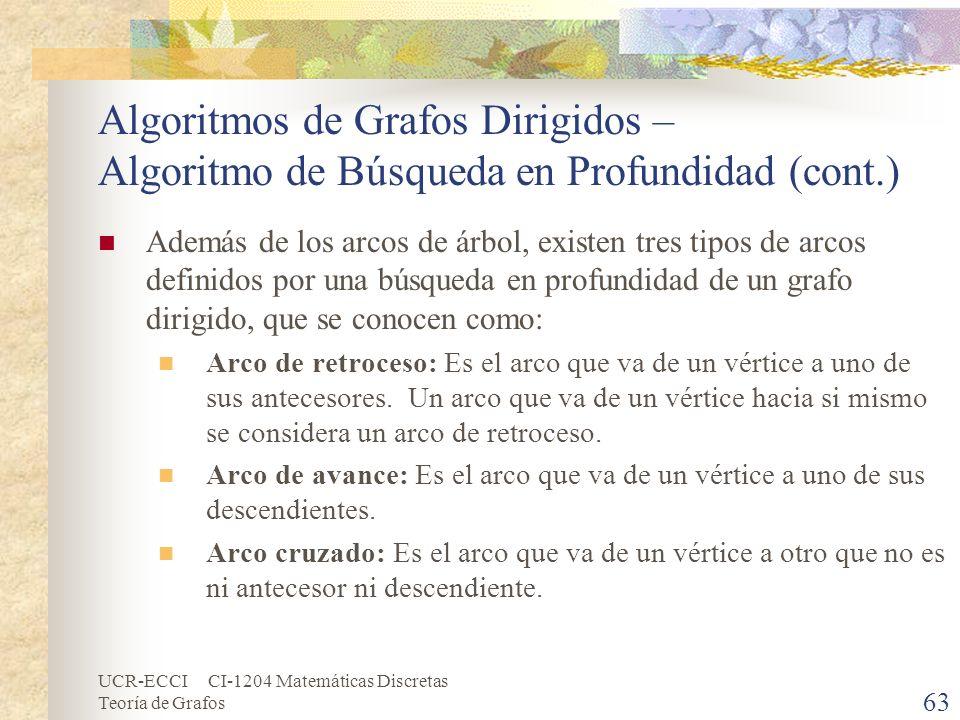 UCR-ECCI CI-1204 Matemáticas Discretas Teoría de Grafos Algoritmos de Grafos Dirigidos – Algoritmo de Búsqueda en Profundidad (cont.) Además de los ar