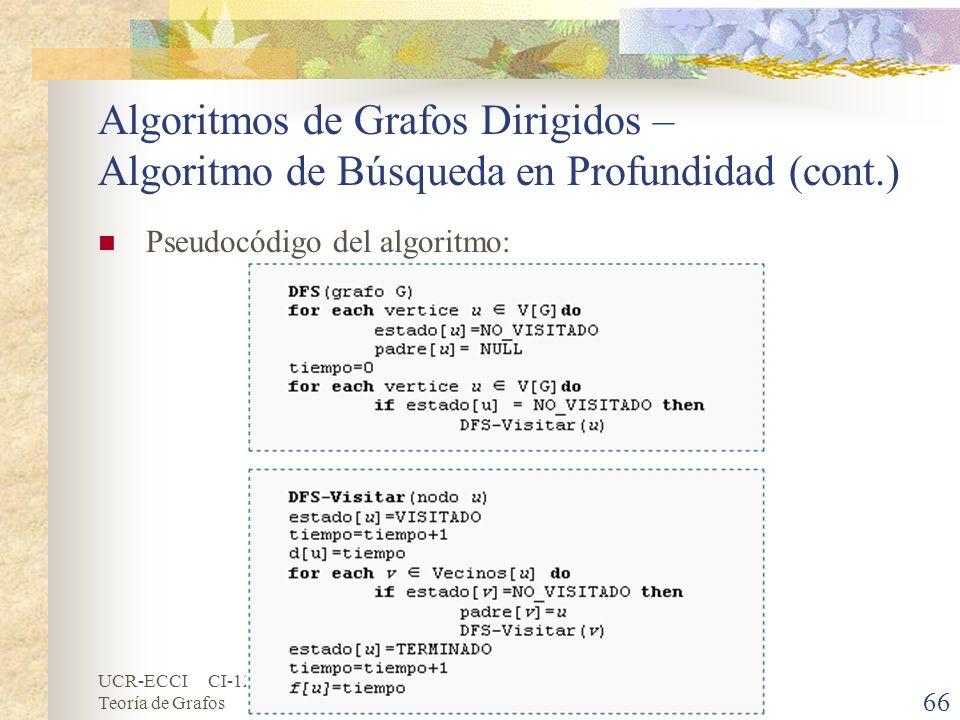 UCR-ECCI CI-1204 Matemáticas Discretas Teoría de Grafos Algoritmos de Grafos Dirigidos – Algoritmo de Búsqueda en Profundidad (cont.) Pseudocódigo del