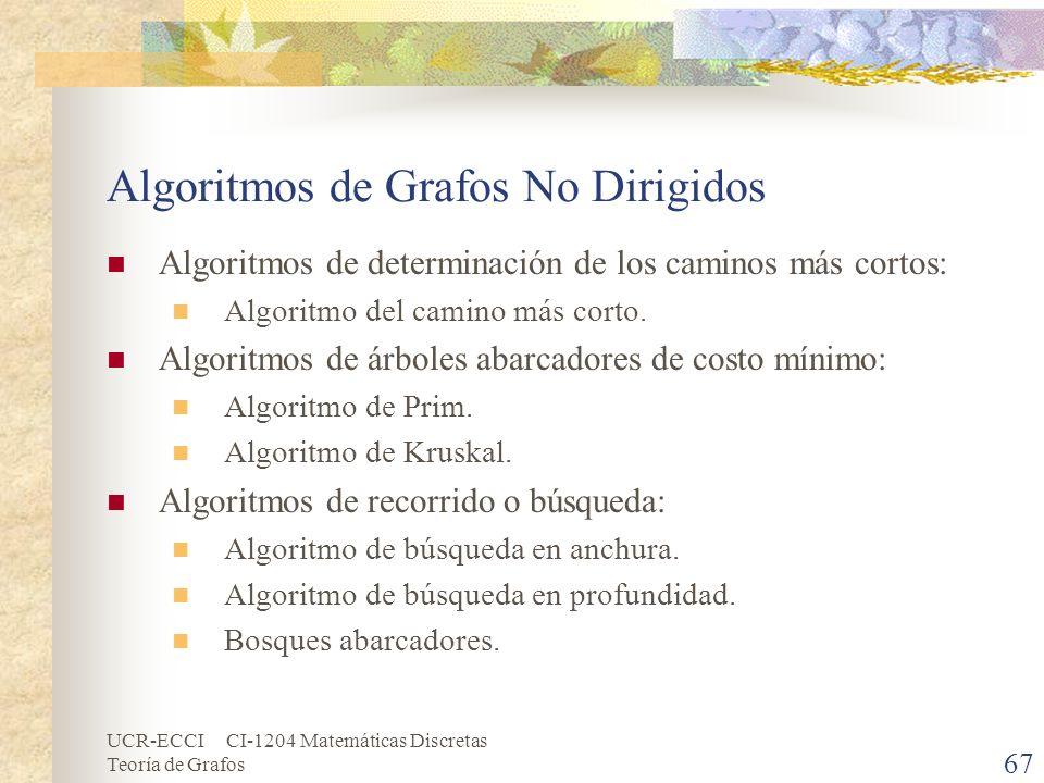 UCR-ECCI CI-1204 Matemáticas Discretas Teoría de Grafos Algoritmos de Grafos No Dirigidos Algoritmos de determinación de los caminos más cortos: Algor