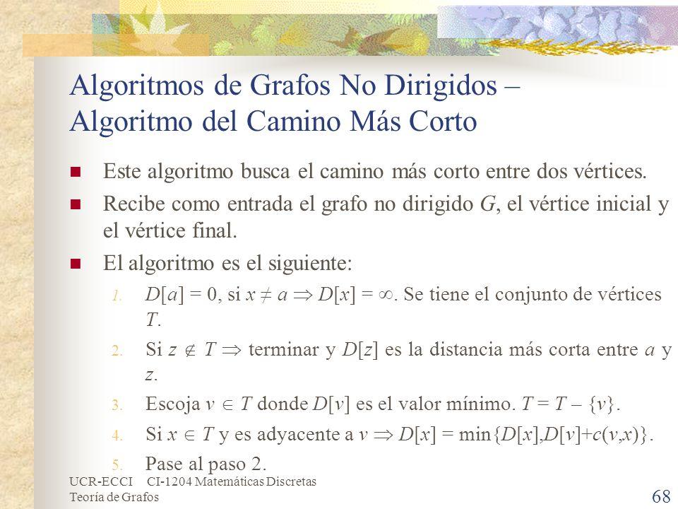 UCR-ECCI CI-1204 Matemáticas Discretas Teoría de Grafos Algoritmos de Grafos No Dirigidos – Algoritmo del Camino Más Corto Este algoritmo busca el cam