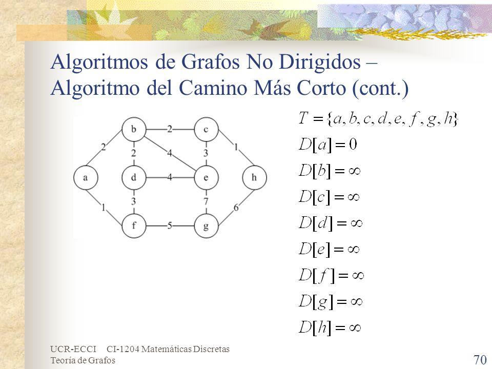 UCR-ECCI CI-1204 Matemáticas Discretas Teoría de Grafos Algoritmos de Grafos No Dirigidos – Algoritmo del Camino Más Corto (cont.) 70