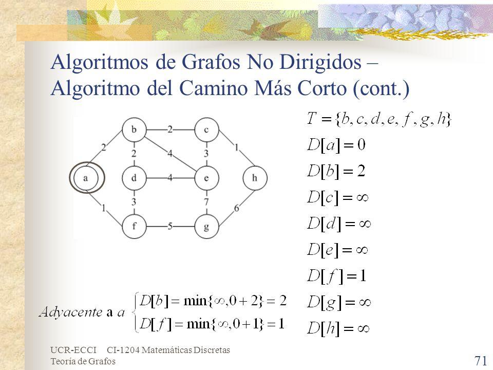 UCR-ECCI CI-1204 Matemáticas Discretas Teoría de Grafos Algoritmos de Grafos No Dirigidos – Algoritmo del Camino Más Corto (cont.) 71