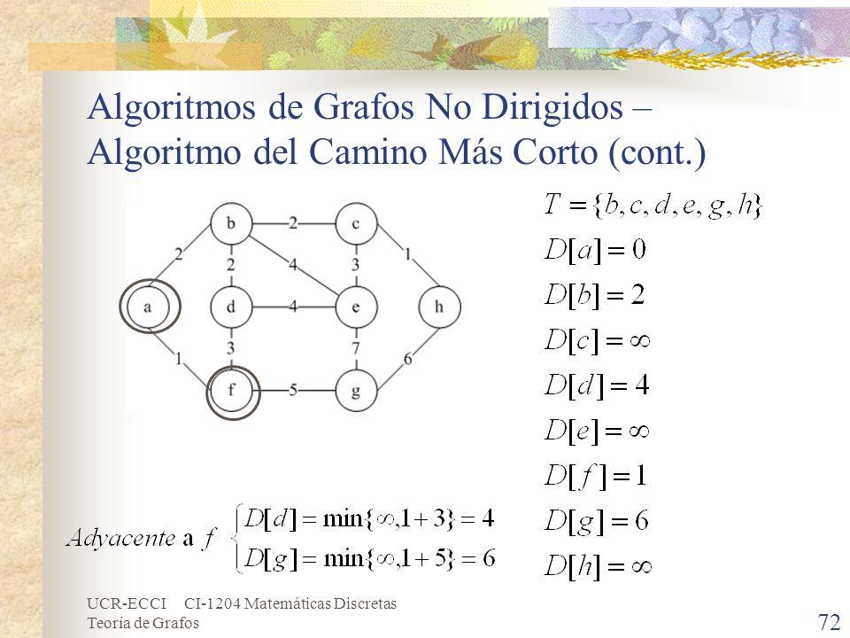 UCR-ECCI CI-1204 Matemáticas Discretas Teoría de Grafos Algoritmos de Grafos No Dirigidos – Algoritmo del Camino Más Corto (cont.) 72