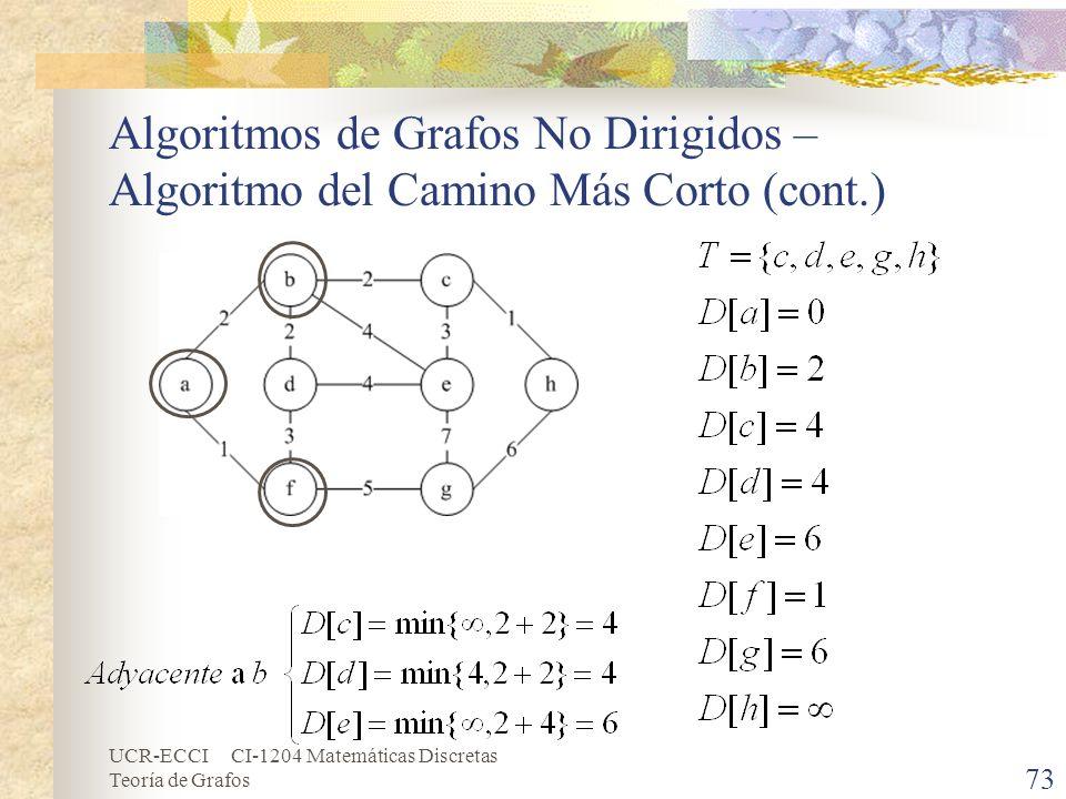 UCR-ECCI CI-1204 Matemáticas Discretas Teoría de Grafos Algoritmos de Grafos No Dirigidos – Algoritmo del Camino Más Corto (cont.) 73