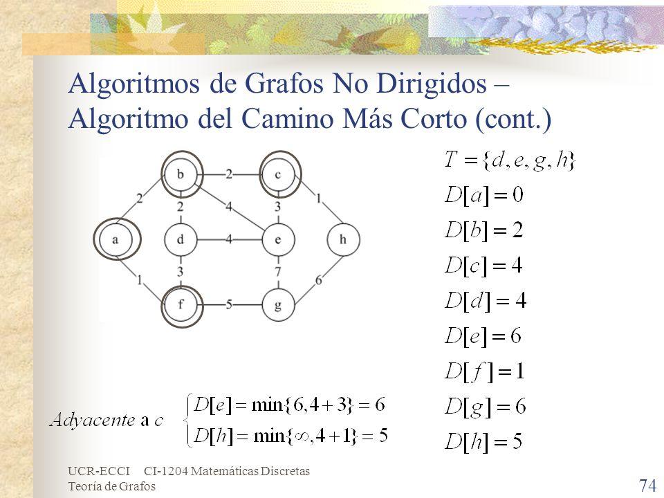 UCR-ECCI CI-1204 Matemáticas Discretas Teoría de Grafos Algoritmos de Grafos No Dirigidos – Algoritmo del Camino Más Corto (cont.) 74