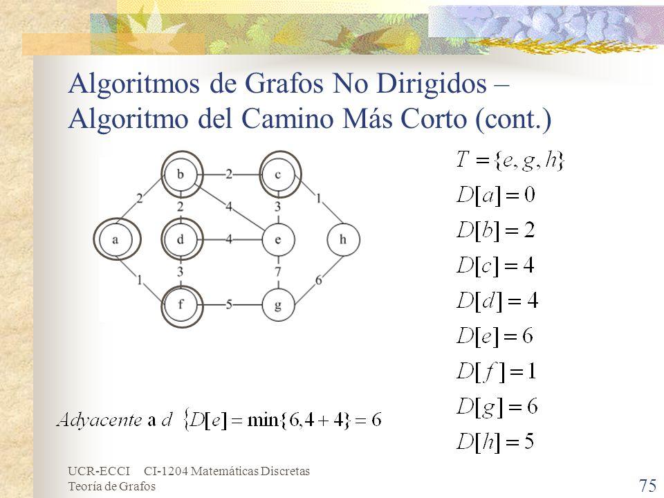 UCR-ECCI CI-1204 Matemáticas Discretas Teoría de Grafos Algoritmos de Grafos No Dirigidos – Algoritmo del Camino Más Corto (cont.) 75