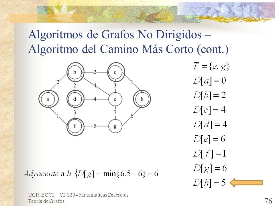 UCR-ECCI CI-1204 Matemáticas Discretas Teoría de Grafos Algoritmos de Grafos No Dirigidos – Algoritmo del Camino Más Corto (cont.) 76