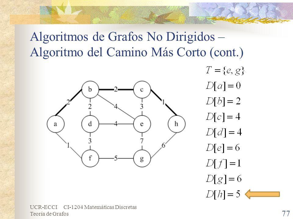 UCR-ECCI CI-1204 Matemáticas Discretas Teoría de Grafos Algoritmos de Grafos No Dirigidos – Algoritmo del Camino Más Corto (cont.) 77