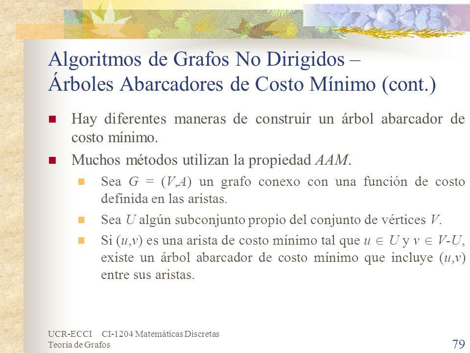 UCR-ECCI CI-1204 Matemáticas Discretas Teoría de Grafos Algoritmos de Grafos No Dirigidos – Árboles Abarcadores de Costo Mínimo (cont.) Hay diferentes