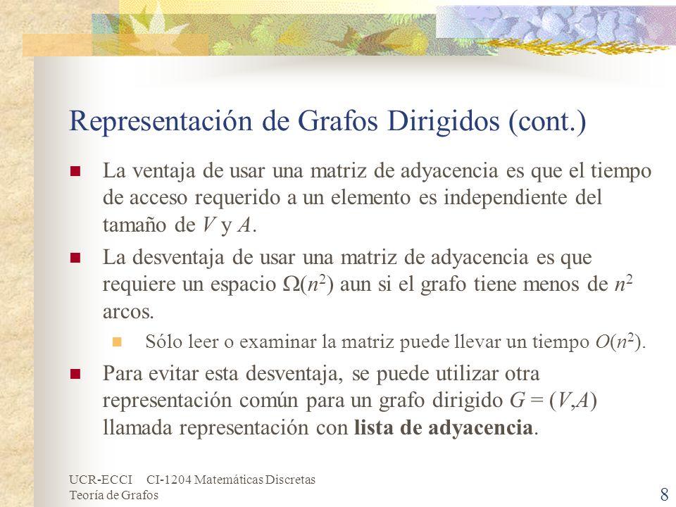 UCR-ECCI CI-1204 Matemáticas Discretas Teoría de Grafos 8 Representación de Grafos Dirigidos (cont.) La ventaja de usar una matriz de adyacencia es qu