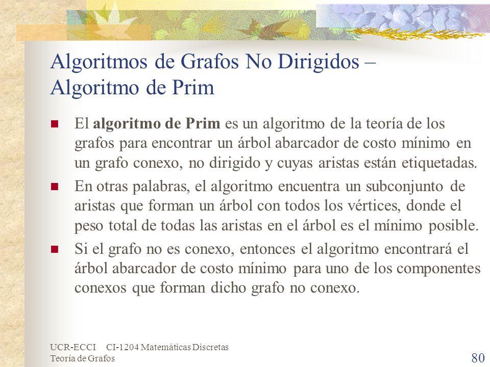UCR-ECCI CI-1204 Matemáticas Discretas Teoría de Grafos Algoritmos de Grafos No Dirigidos – Algoritmo de Prim El algoritmo de Prim es un algoritmo de
