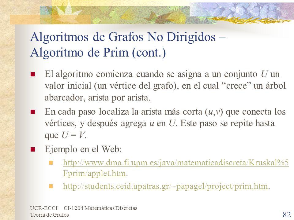 UCR-ECCI CI-1204 Matemáticas Discretas Teoría de Grafos Algoritmos de Grafos No Dirigidos – Algoritmo de Prim (cont.) El algoritmo comienza cuando se