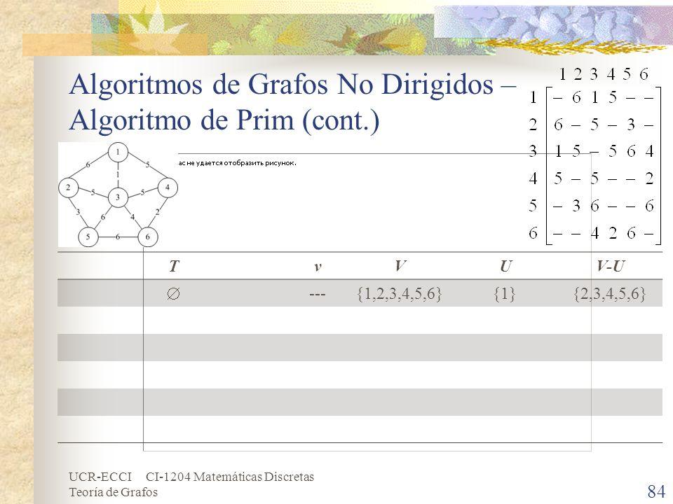 UCR-ECCI CI-1204 Matemáticas Discretas Teoría de Grafos Algoritmos de Grafos No Dirigidos – Algoritmo de Prim (cont.) 84 TvVUV-U ---{1,2,3,4,5,6}{1}{2