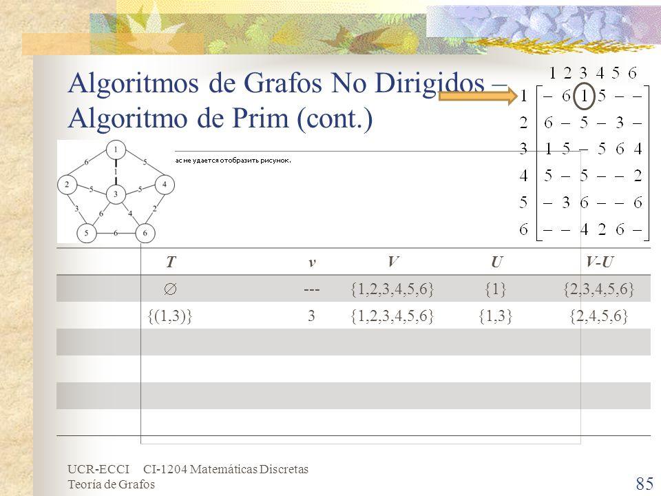 UCR-ECCI CI-1204 Matemáticas Discretas Teoría de Grafos Algoritmos de Grafos No Dirigidos – Algoritmo de Prim (cont.) 85 TvVUV-U ---{1,2,3,4,5,6}{1}{2