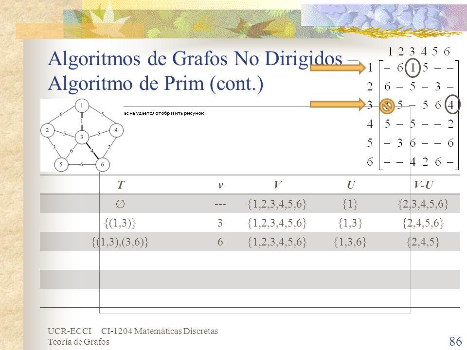 UCR-ECCI CI-1204 Matemáticas Discretas Teoría de Grafos Algoritmos de Grafos No Dirigidos – Algoritmo de Prim (cont.) 86 TvVUV-U ---{1,2,3,4,5,6}{1}{2