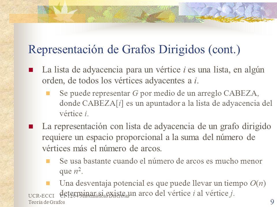 UCR-ECCI CI-1204 Matemáticas Discretas Teoría de Grafos 9 Representación de Grafos Dirigidos (cont.) La lista de adyacencia para un vértice i es una l