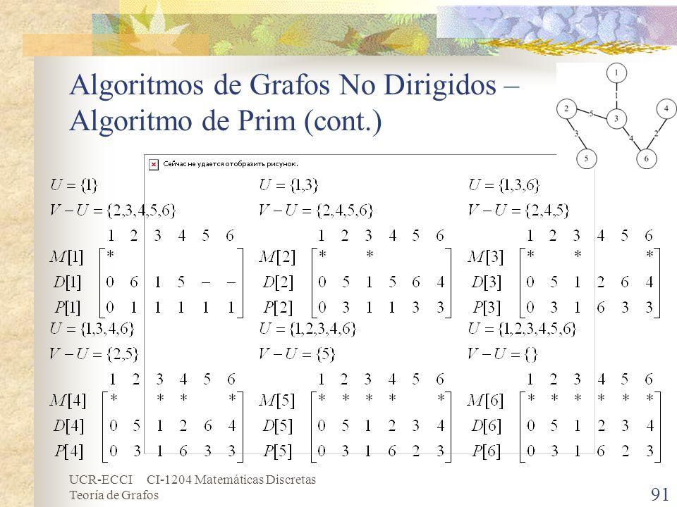 UCR-ECCI CI-1204 Matemáticas Discretas Teoría de Grafos Algoritmos de Grafos No Dirigidos – Algoritmo de Prim (cont.) 91
