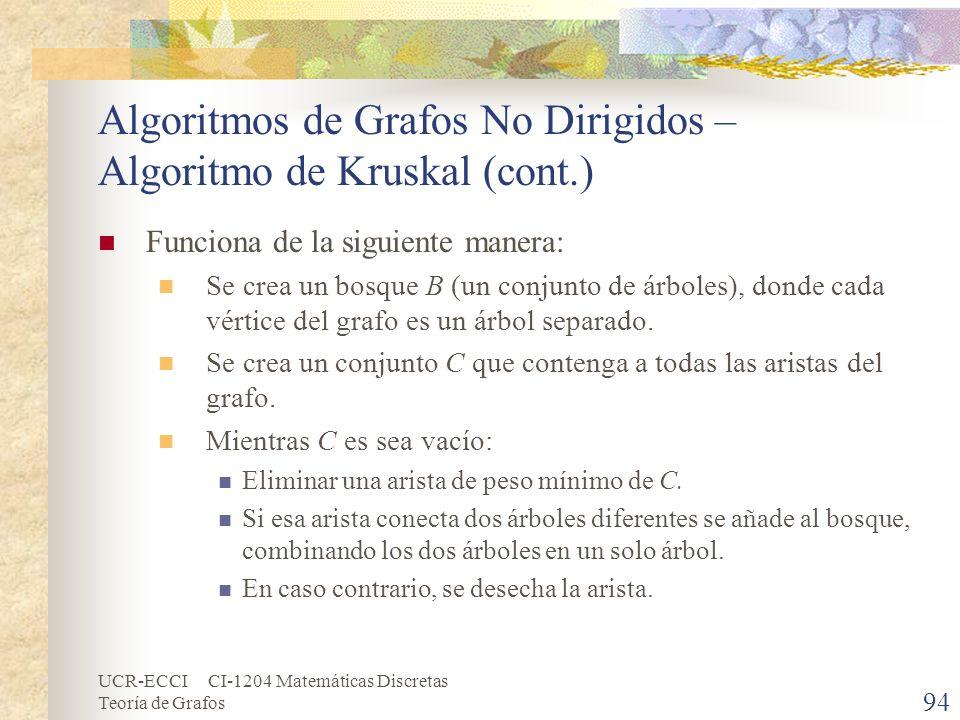 UCR-ECCI CI-1204 Matemáticas Discretas Teoría de Grafos Algoritmos de Grafos No Dirigidos – Algoritmo de Kruskal (cont.) Funciona de la siguiente mane