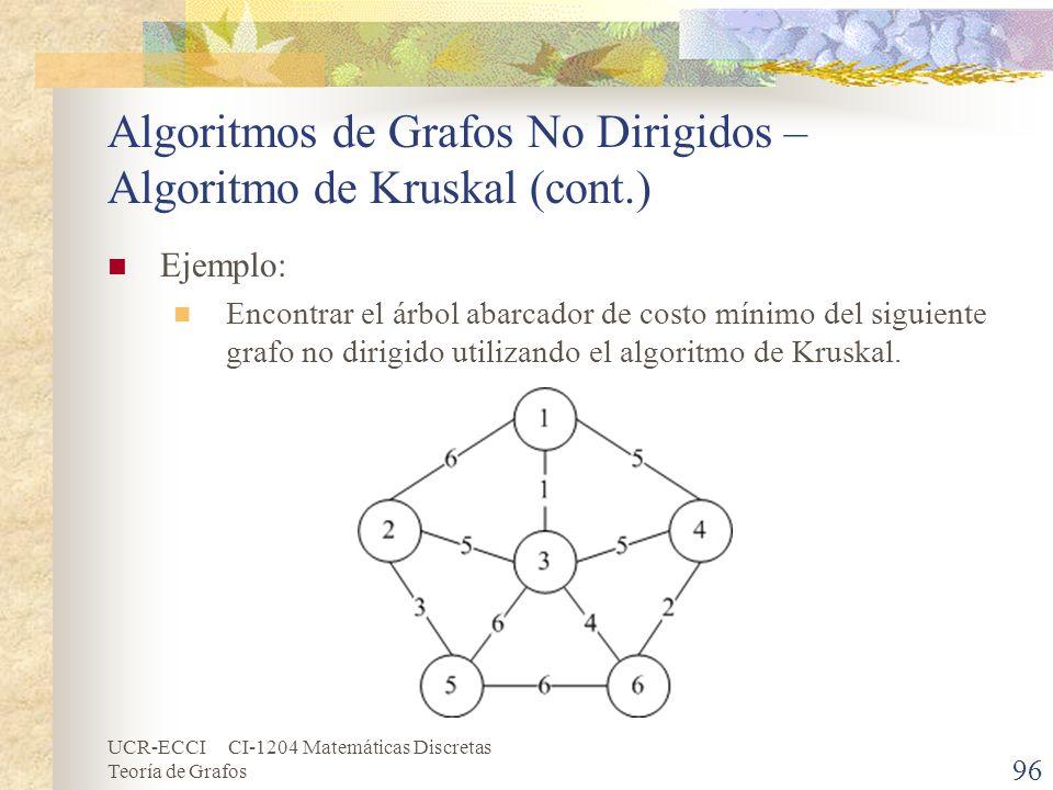 UCR-ECCI CI-1204 Matemáticas Discretas Teoría de Grafos Algoritmos de Grafos No Dirigidos – Algoritmo de Kruskal (cont.) Ejemplo: Encontrar el árbol a