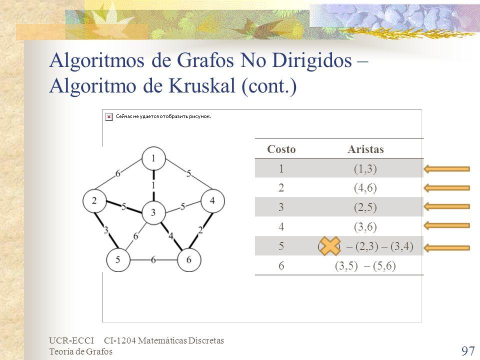 UCR-ECCI CI-1204 Matemáticas Discretas Teoría de Grafos Algoritmos de Grafos No Dirigidos – Algoritmo de Kruskal (cont.) 97 CostoAristas 1(1,3) 2(4,6)