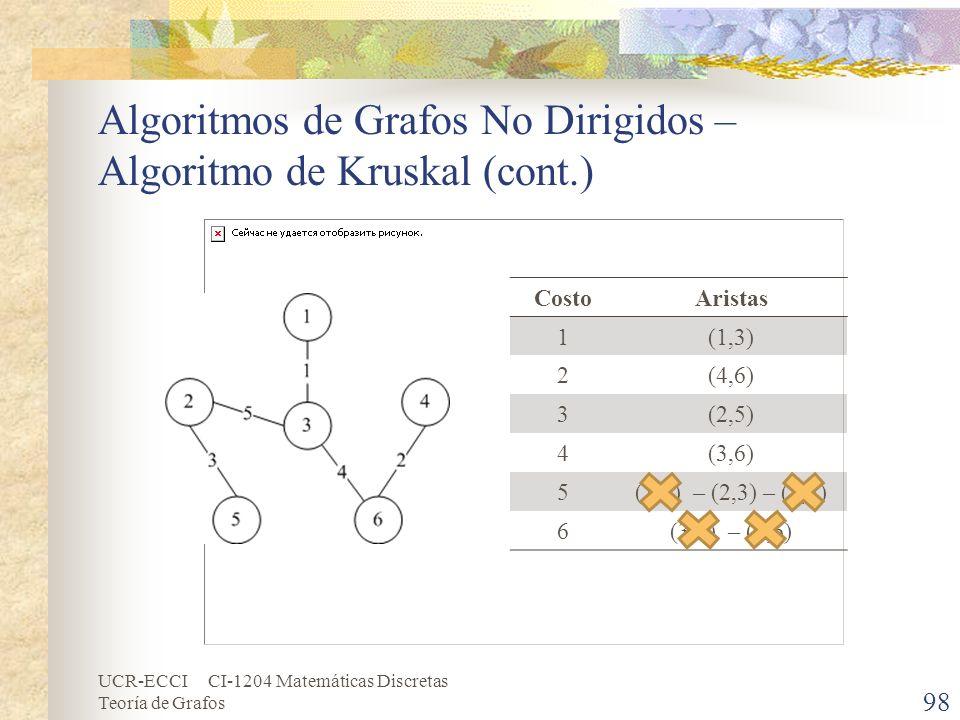 UCR-ECCI CI-1204 Matemáticas Discretas Teoría de Grafos Algoritmos de Grafos No Dirigidos – Algoritmo de Kruskal (cont.) 98 CostoAristas 1(1,3) 2(4,6)