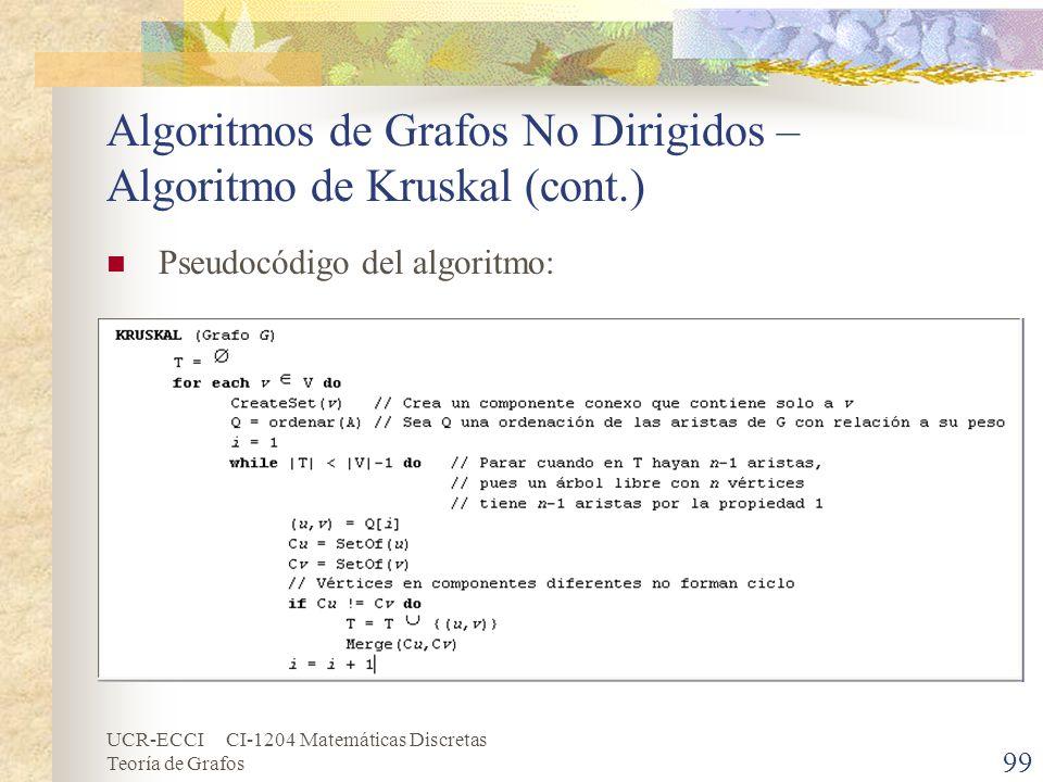 UCR-ECCI CI-1204 Matemáticas Discretas Teoría de Grafos Algoritmos de Grafos No Dirigidos – Algoritmo de Kruskal (cont.) 99 Pseudocódigo del algoritmo
