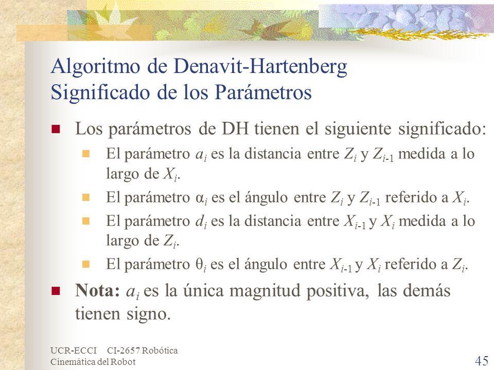 UCR-ECCI CI-2657 Robótica Cinemática del Robot Algoritmo de Denavit-Hartenberg Significado de los Parámetros Los parámetros de DH tienen el siguiente