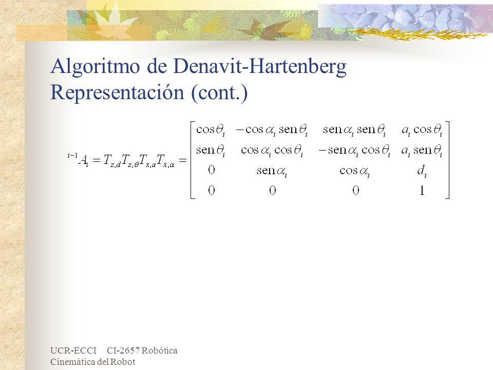 UCR-ECCI CI-2657 Robótica Cinemática del Robot Algoritmo de Denavit-Hartenberg Representación (cont.)