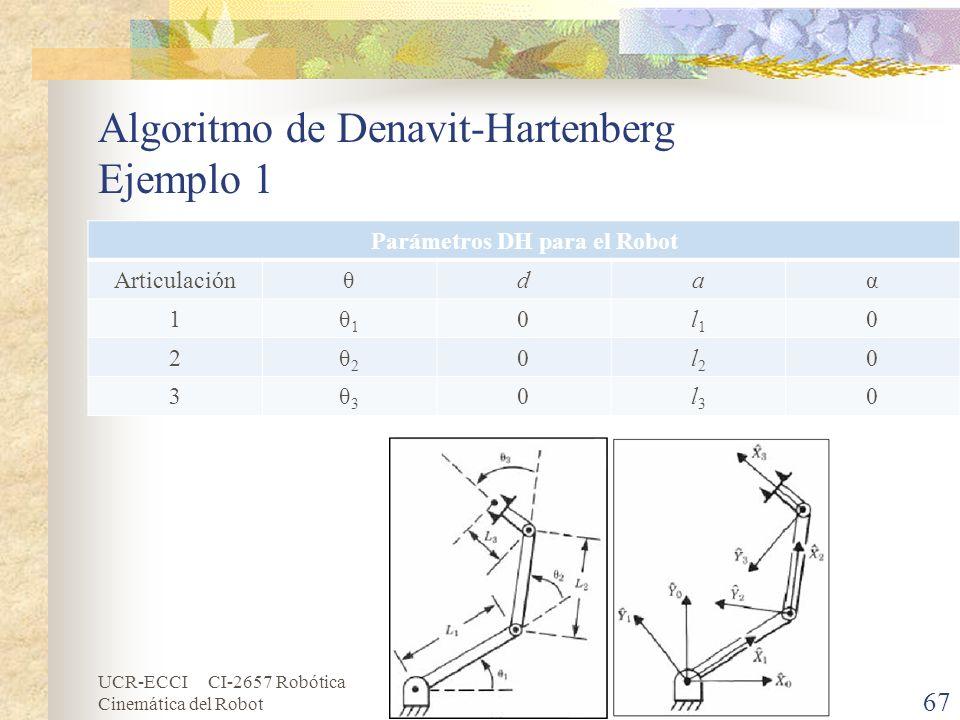 UCR-ECCI CI-2657 Robótica Cinemática del Robot Algoritmo de Denavit-Hartenberg Ejemplo 1 Parámetros DH para el Robot Articulaciónθdaα 1θ1θ1 0l1l1 0 2θ