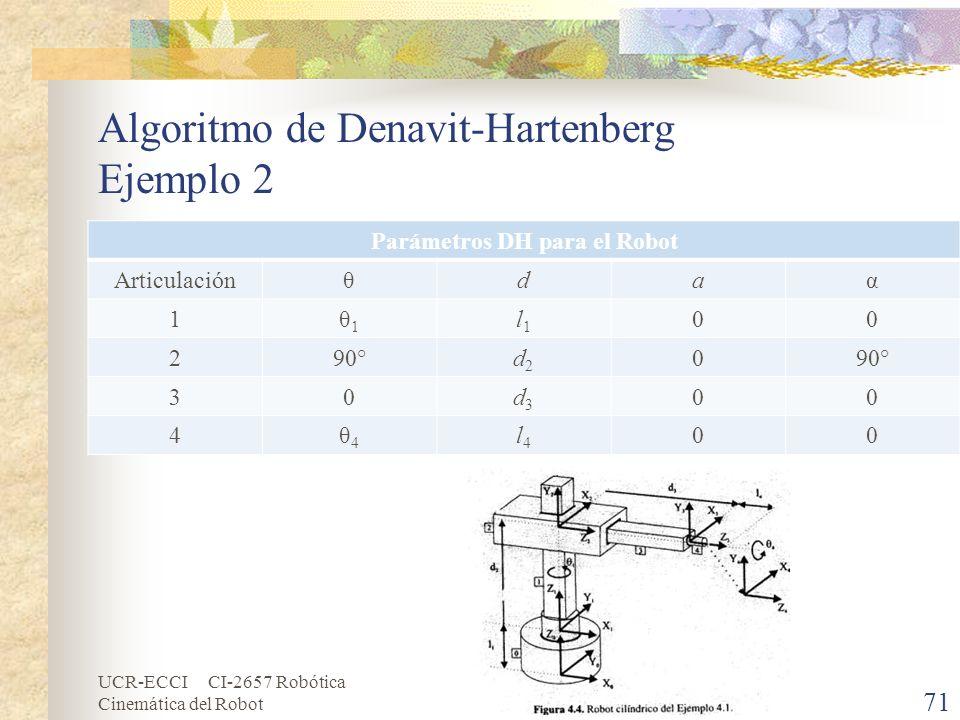 UCR-ECCI CI-2657 Robótica Cinemática del Robot Algoritmo de Denavit-Hartenberg Ejemplo 2 Parámetros DH para el Robot Articulaciónθdaα 1θ1θ1 l1l1 00 29