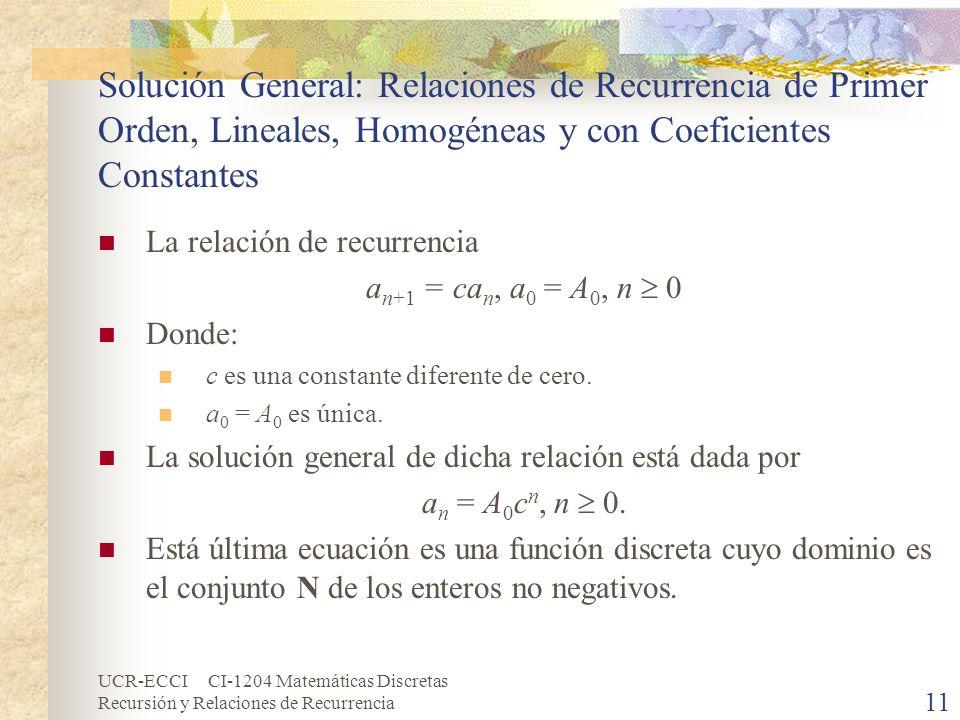 UCR-ECCI CI-1204 Matemáticas Discretas Recursión y Relaciones de Recurrencia 11 Solución General: Relaciones de Recurrencia de Primer Orden, Lineales,