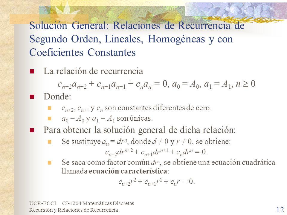 UCR-ECCI CI-1204 Matemáticas Discretas Recursión y Relaciones de Recurrencia 12 Solución General: Relaciones de Recurrencia de Segundo Orden, Lineales