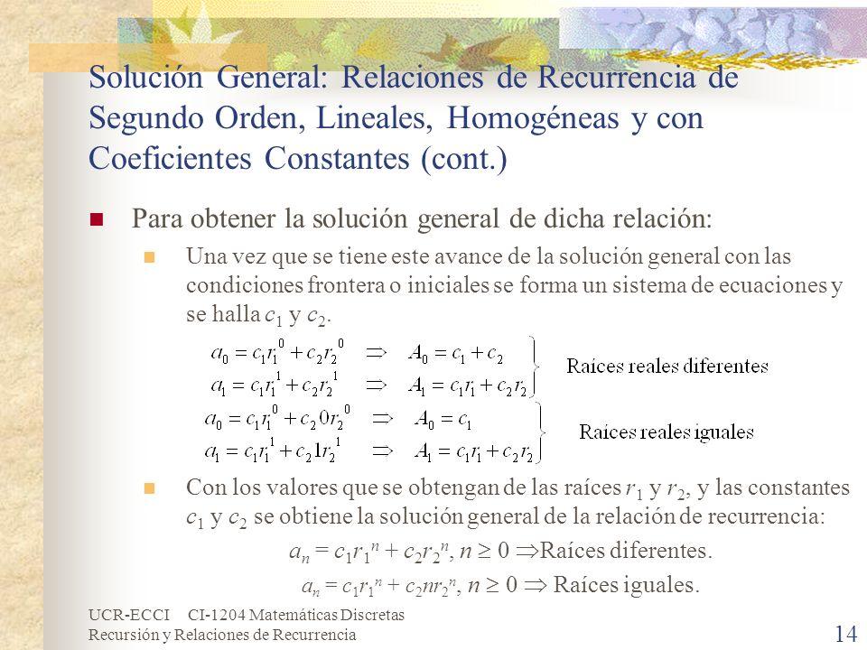 UCR-ECCI CI-1204 Matemáticas Discretas Recursión y Relaciones de Recurrencia 14 Solución General: Relaciones de Recurrencia de Segundo Orden, Lineales